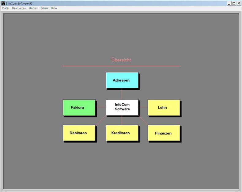 Infocom Software 95